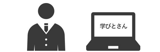 「学びとさん.com」で受験申込